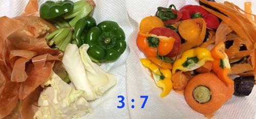 ファイトケミカルスープ野菜の分類☆薬草堂坂重薬局