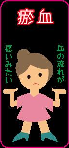 おけつタイプ☆川越市鶴ヶ島市の漢方薬局坂重薬局